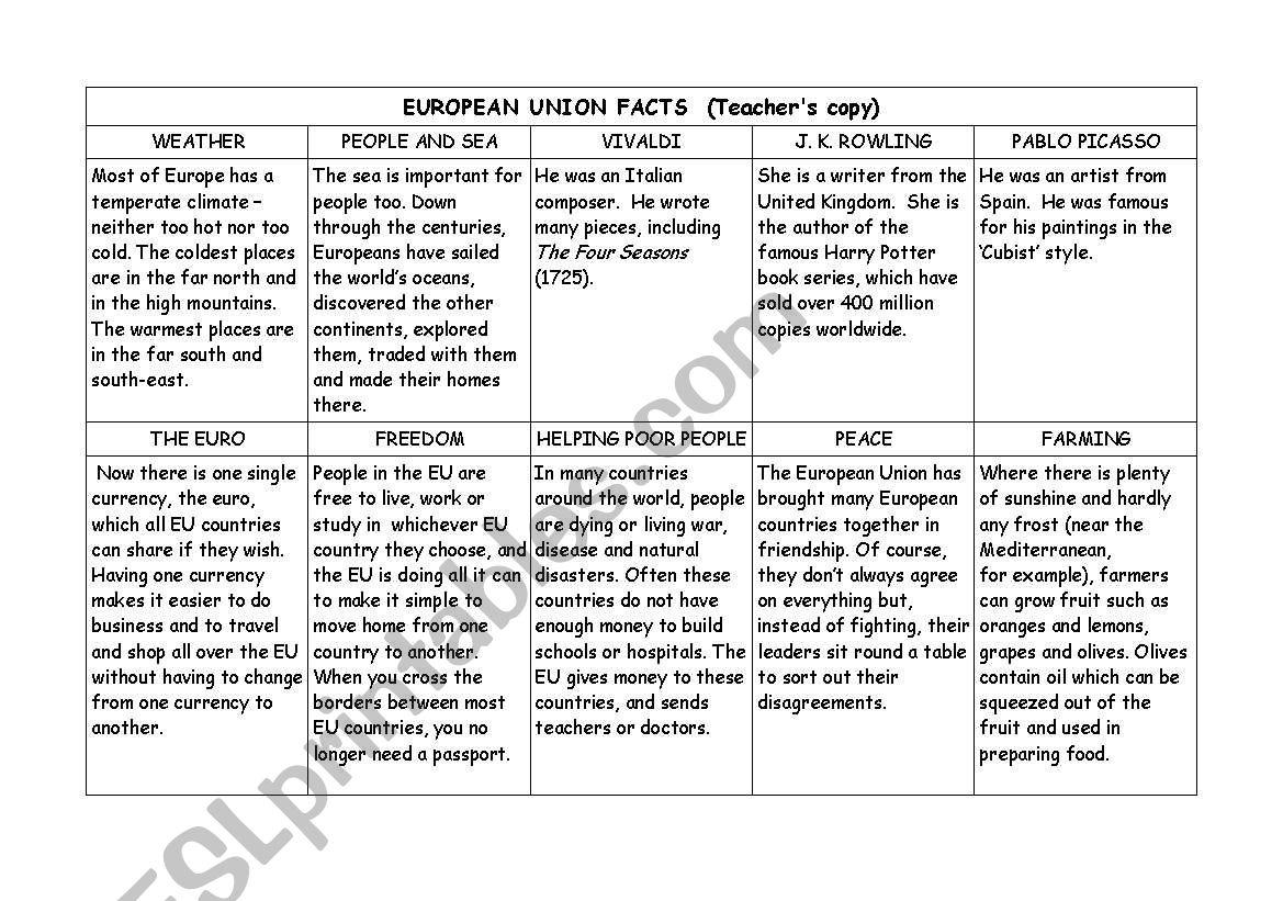 European facts worksheet