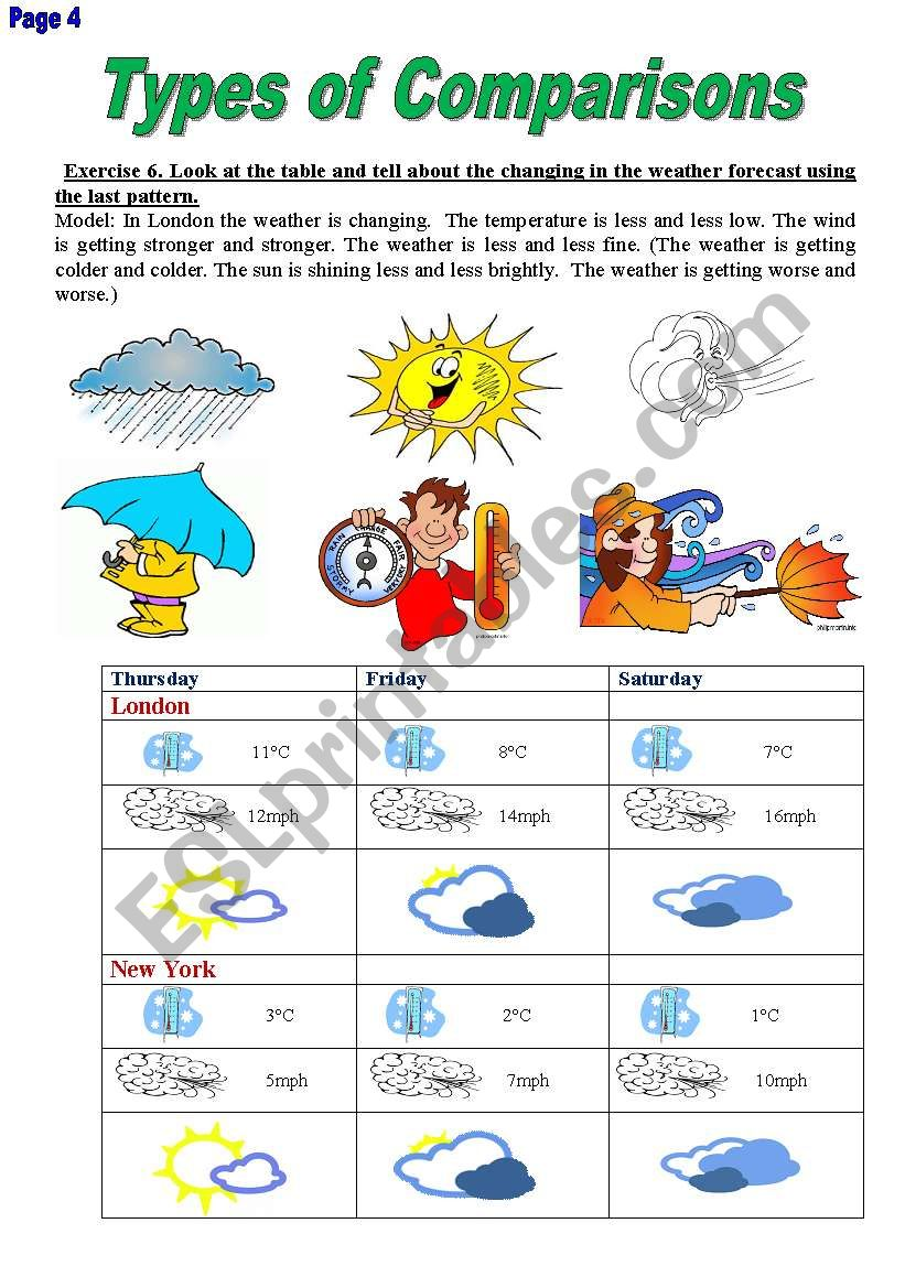 Types of Comparisons 4 worksheet