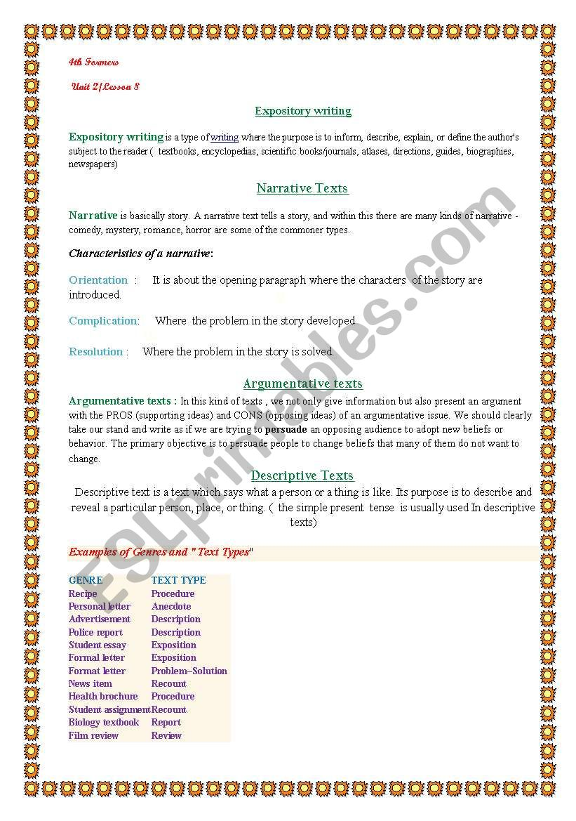 text type and text genre - ESL worksheet by abdejlil