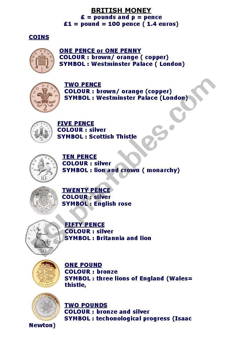 British money coins and notes worksheet