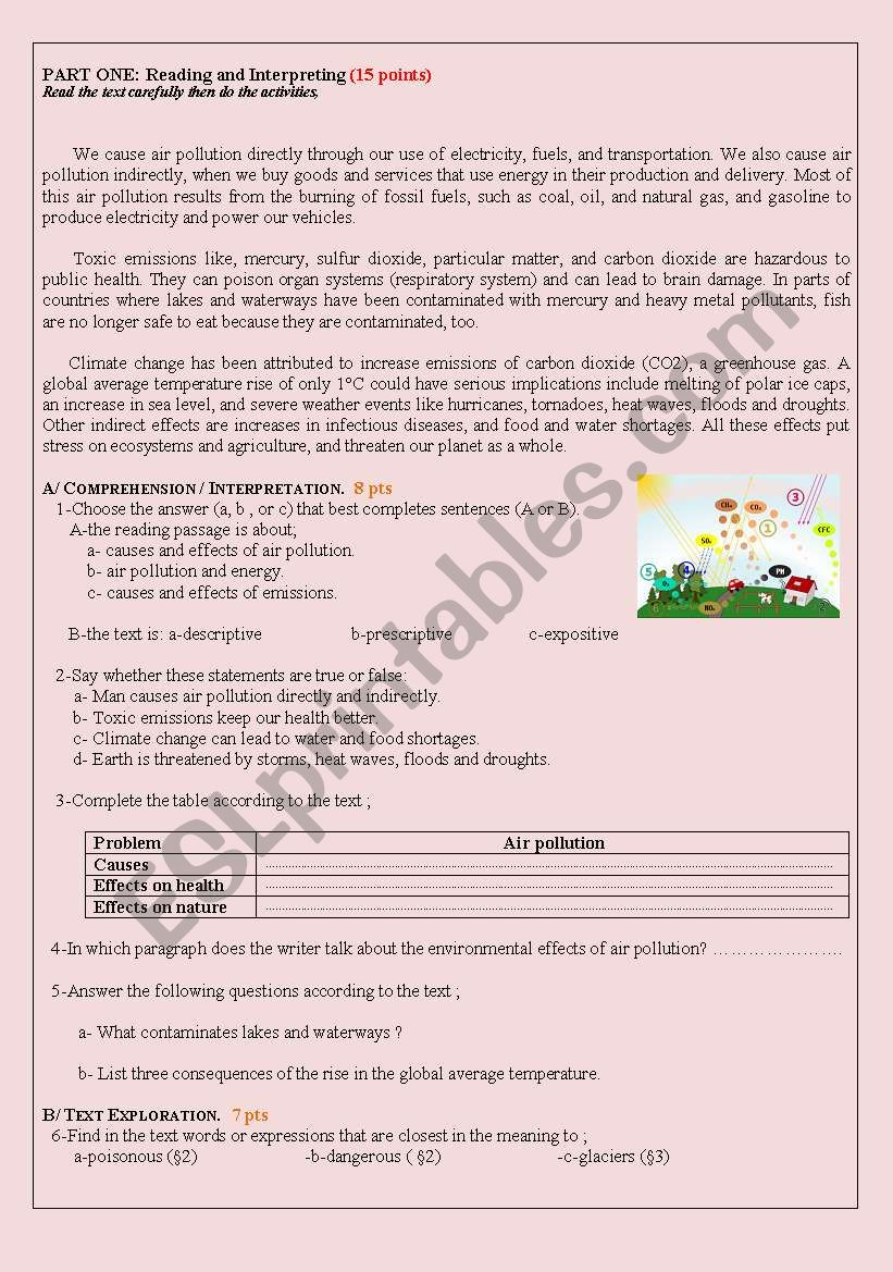 Made by Teachers: Atmospheric Pollution Worksheet Answers