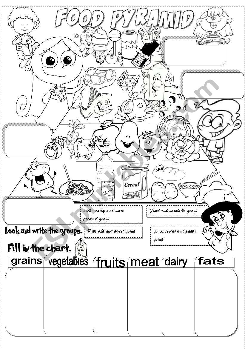 esl coloring pages food pyramid - photo#30