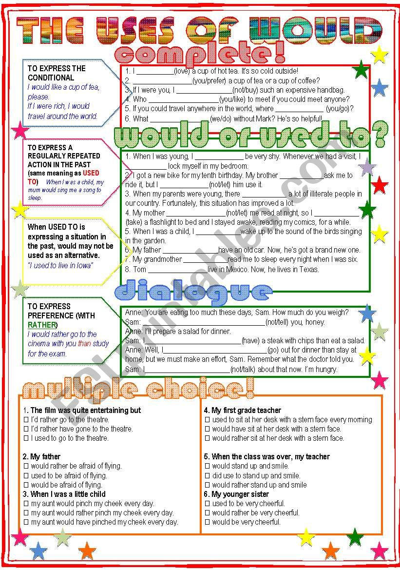 The uses of WOULD worksheet