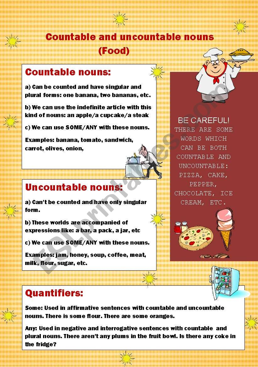 Countable and uncountable nouns (food)