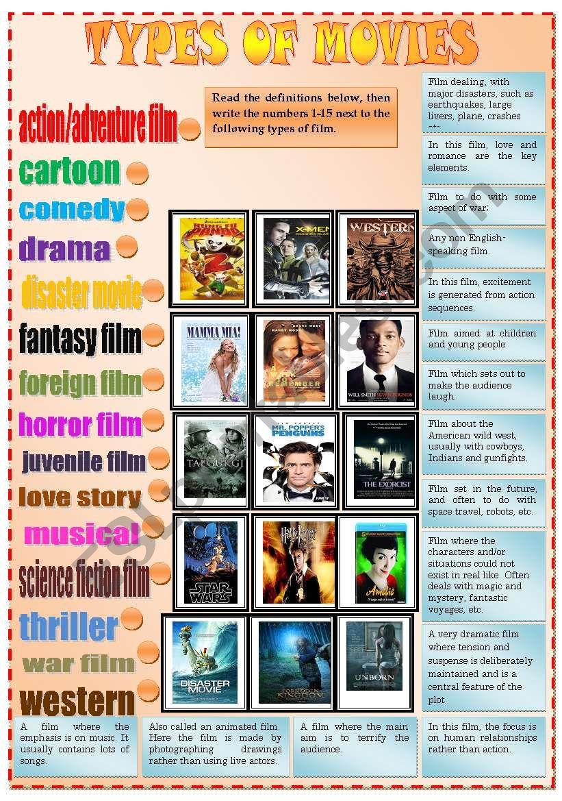 Kinds of movie worksheet