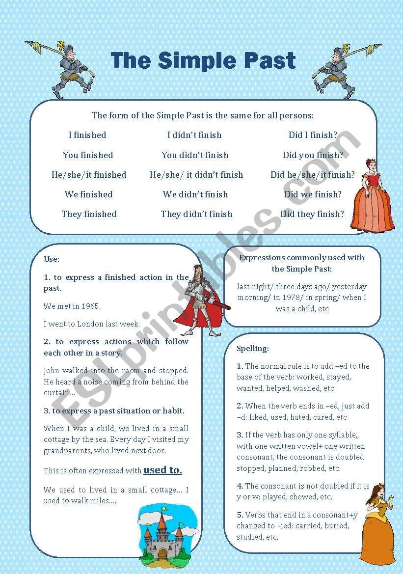The Simple Past worksheet