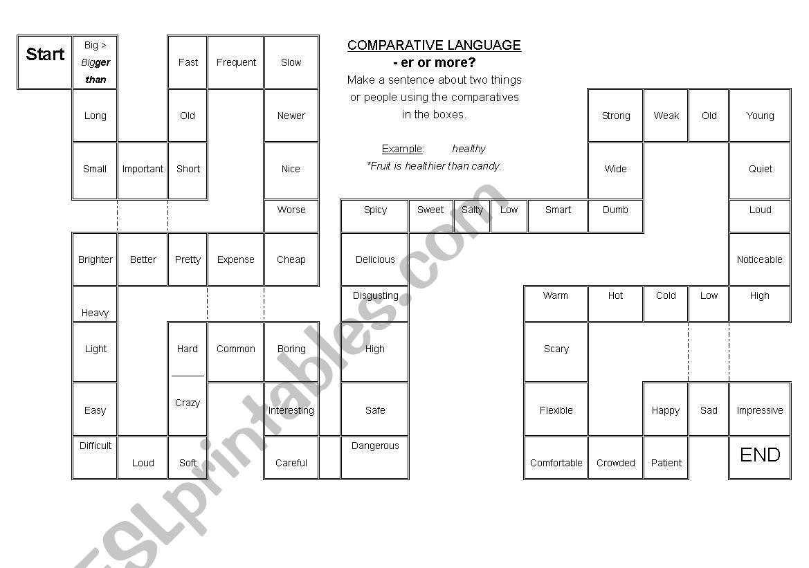 Comparative Language - Game quiz
