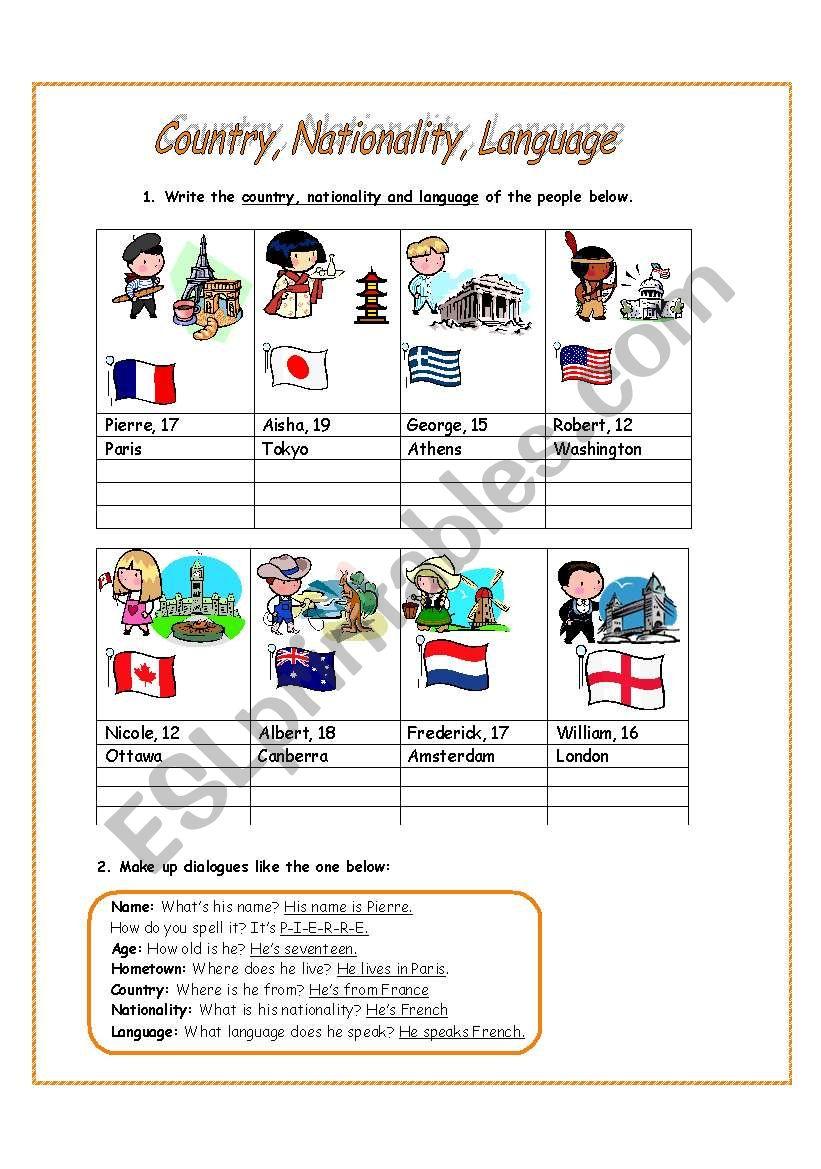 Country, Nationality, Language 1