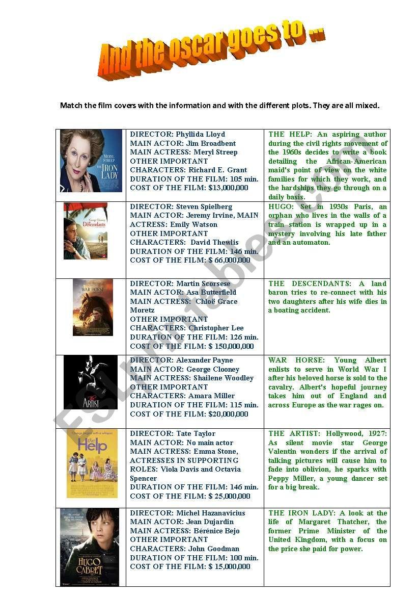 OSCARS 2012 worksheet