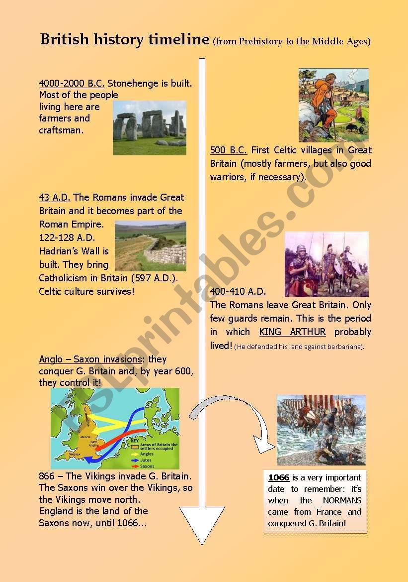 British History Timeline - ESL worksheet by alex076