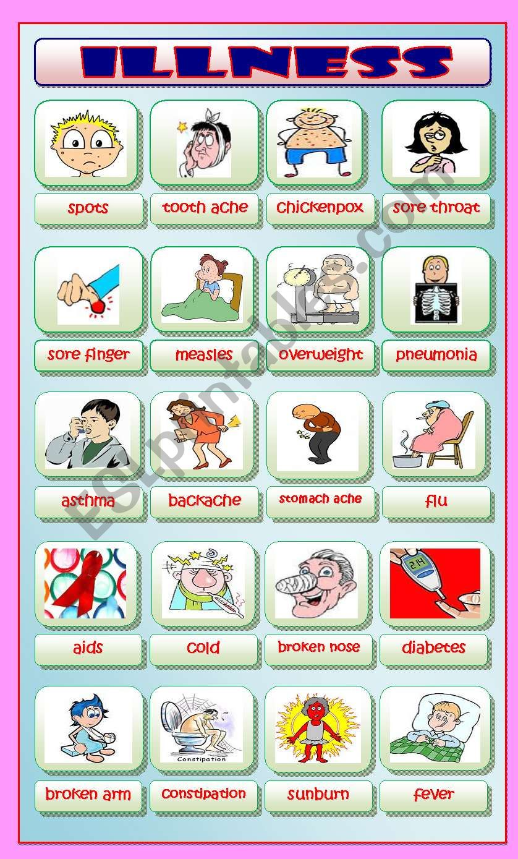 Illness worksheet