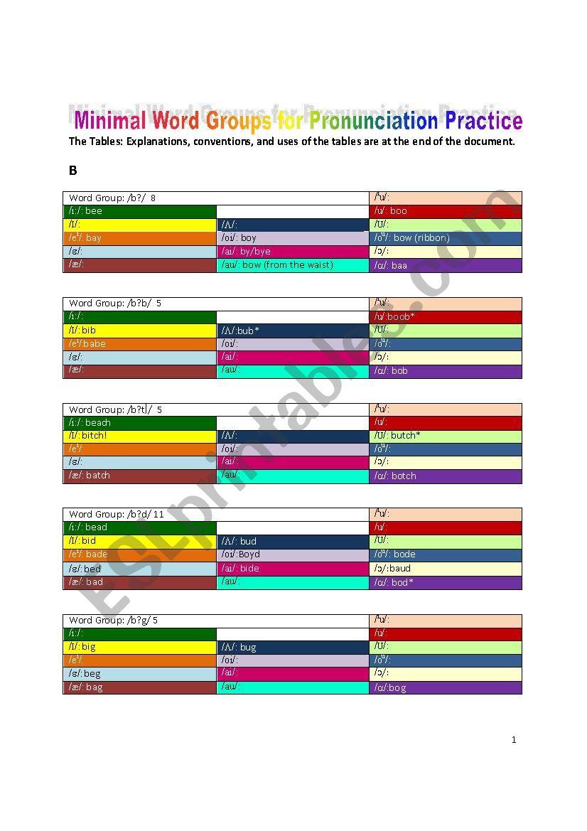 Minimal Word Groups, Part 1 worksheet