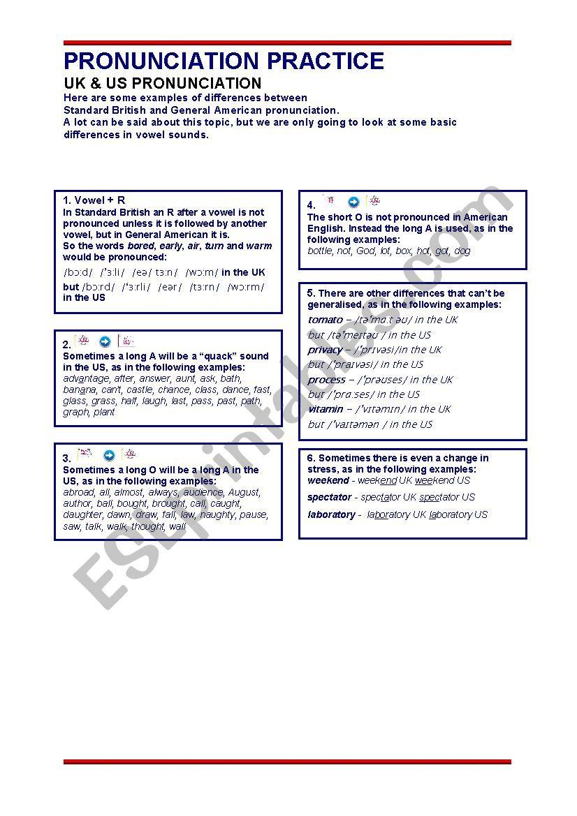 UK & US Pronunciation - ESL worksheet by Bill