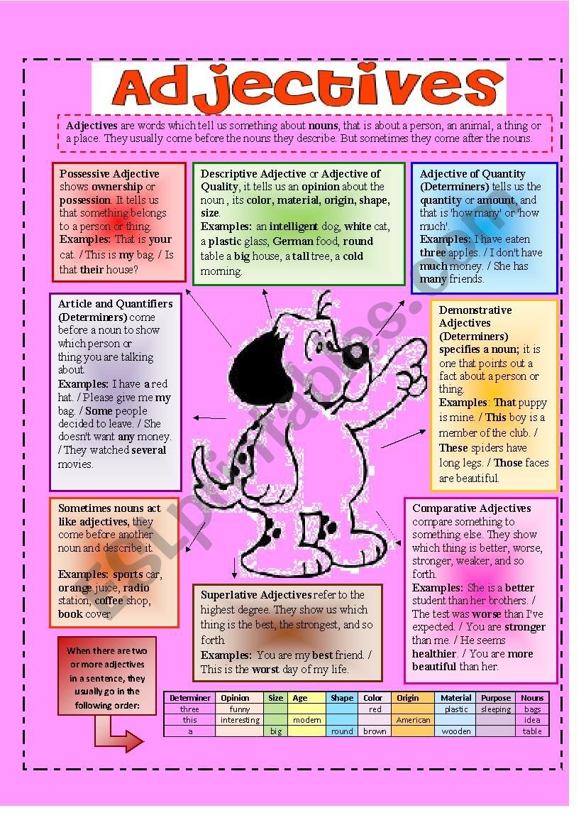English Worksheets Adjectives Types