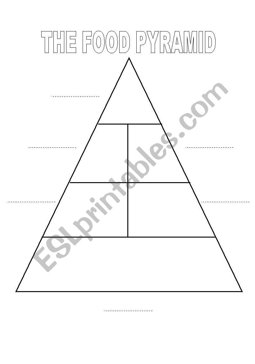 food pyramid - ESL worksheet by martalara