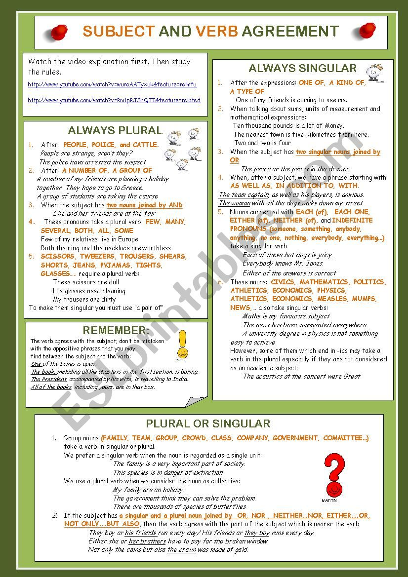 English Worksheets Subject And Verb Agreement