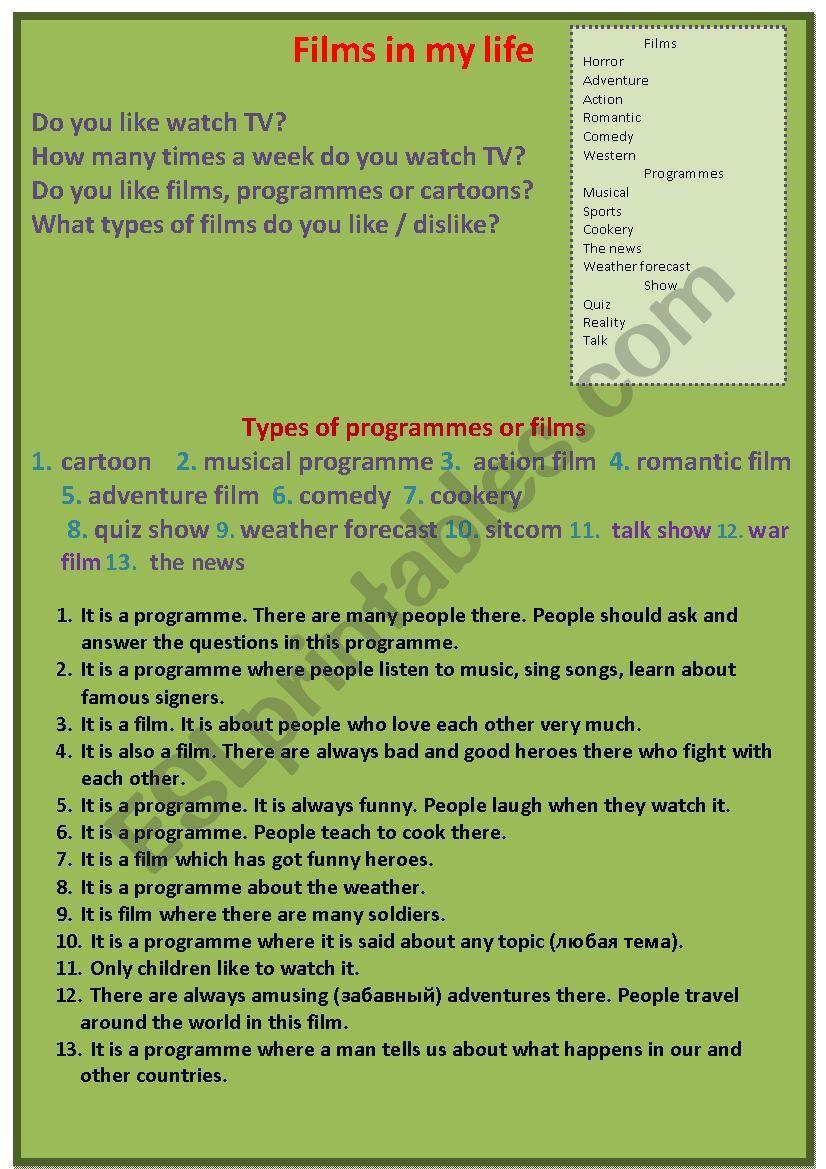 Types of programmes worksheet