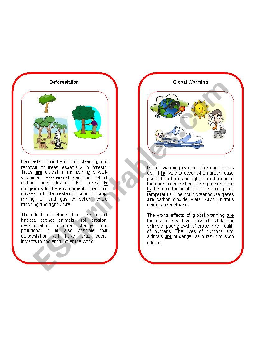 Environmental Threat 5  ( Deforestation and Global warming)