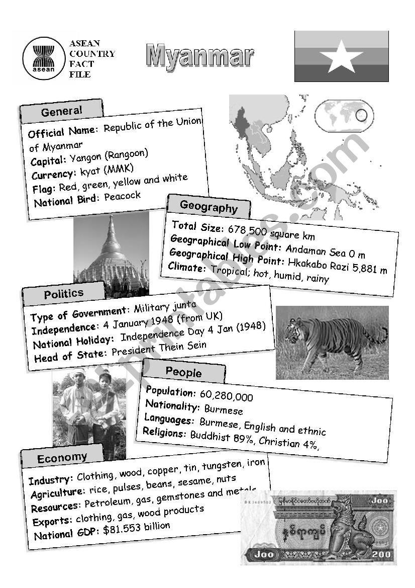 asean nations fact file - myanmar  burma