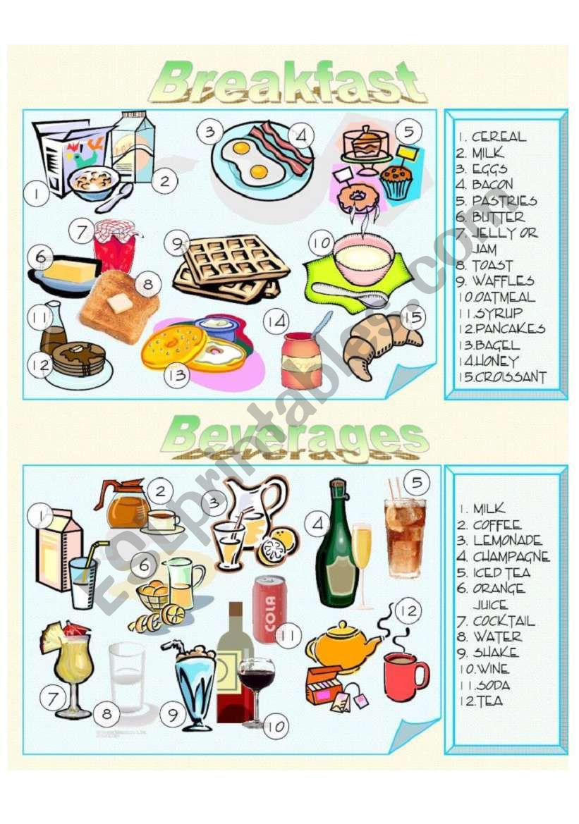 Food - Breakfast and Beverages - Picture Dictionary