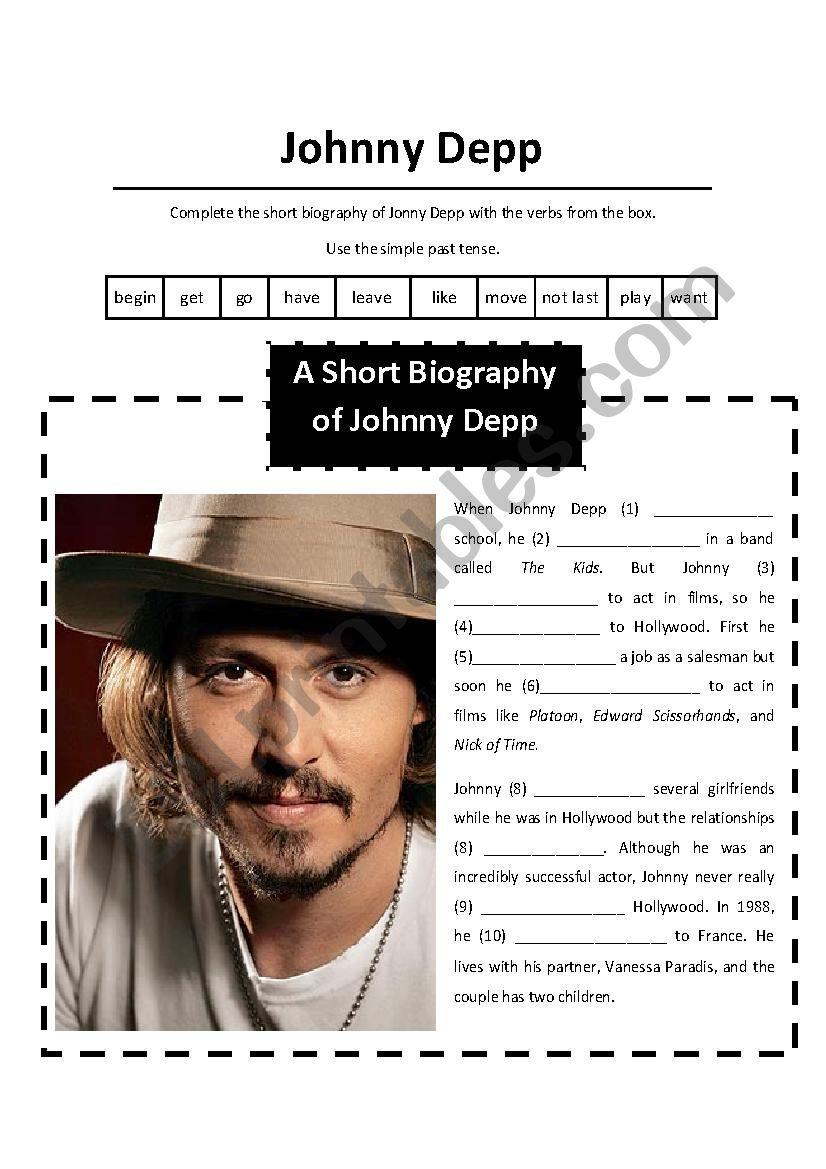 A short Biography of Johnny Depp