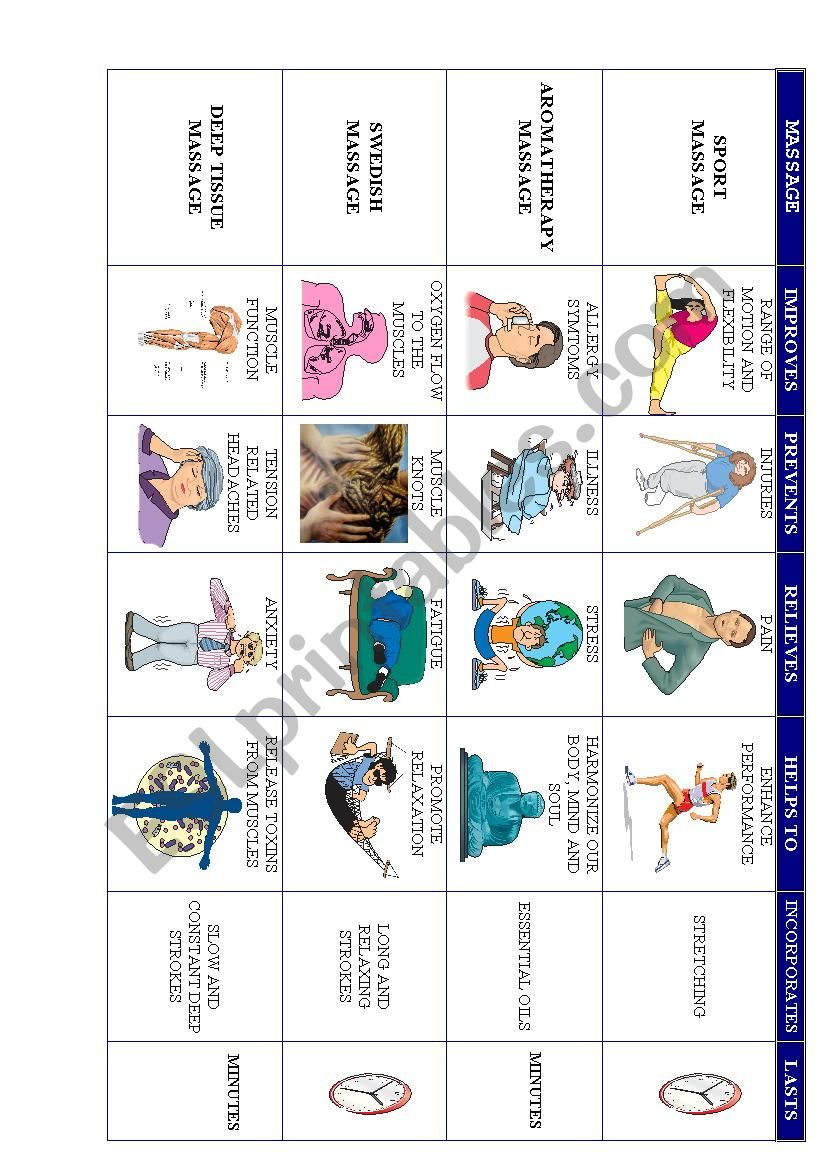Spa Massage Description and Vocabulary