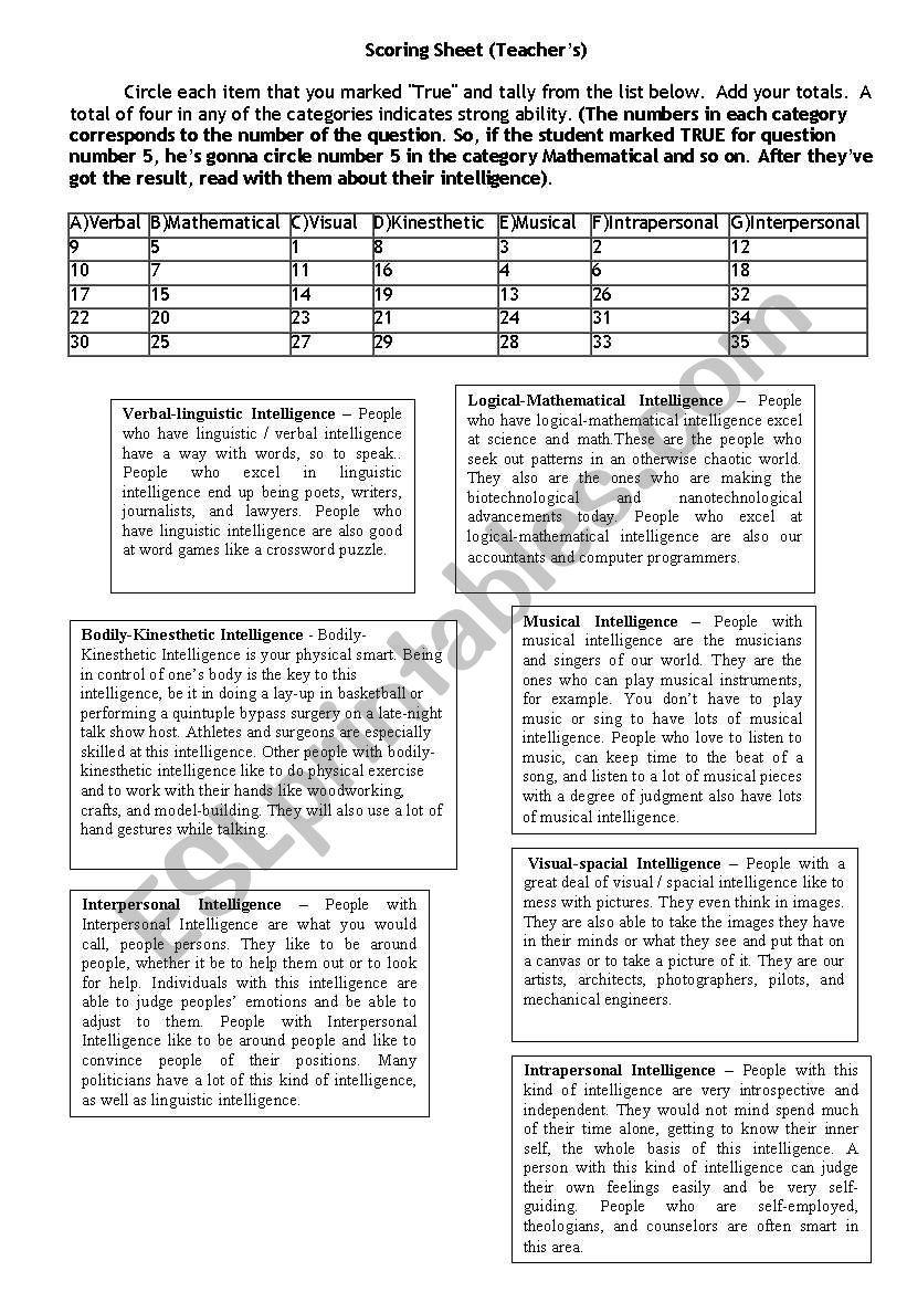 Multiple Intelligences - Teacher´s guide - ESL worksheet by