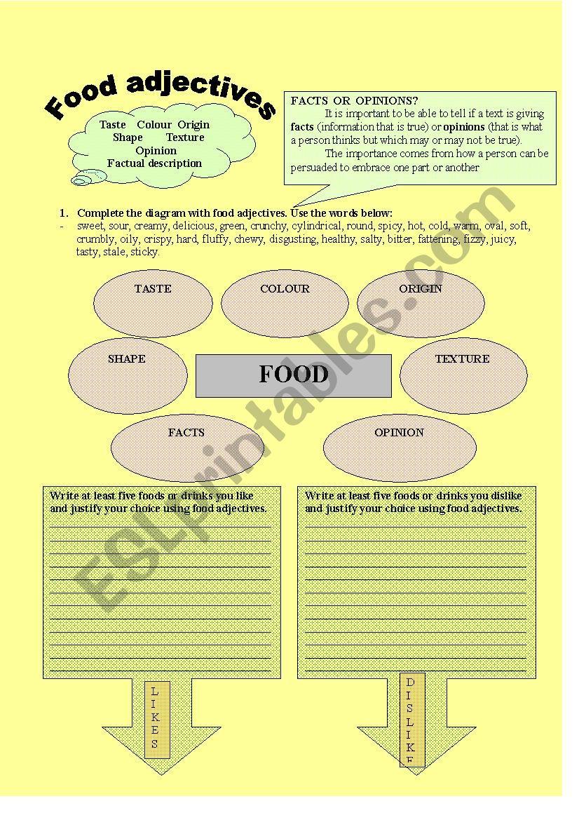 Food Adjectives worksheet