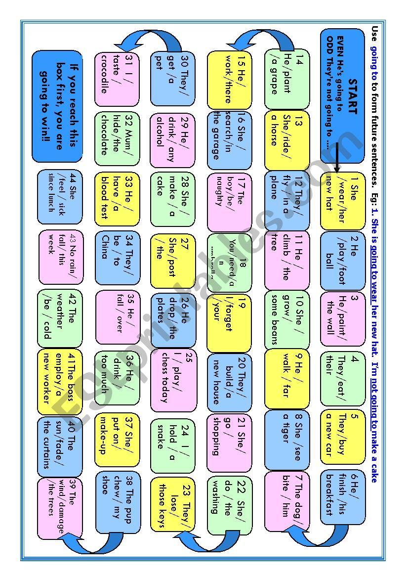 Future Tense Game : Going to worksheet