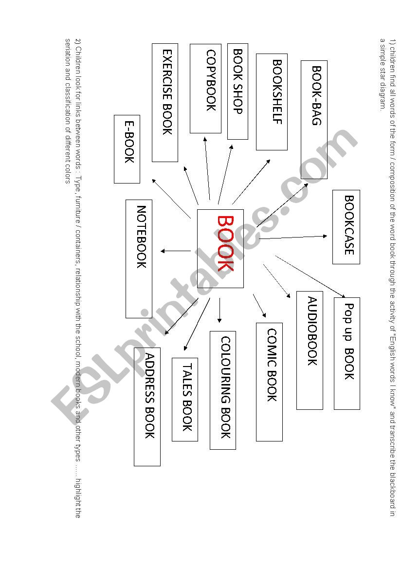 Star Diagram Book Words Esl Worksheet By Lucabelo77