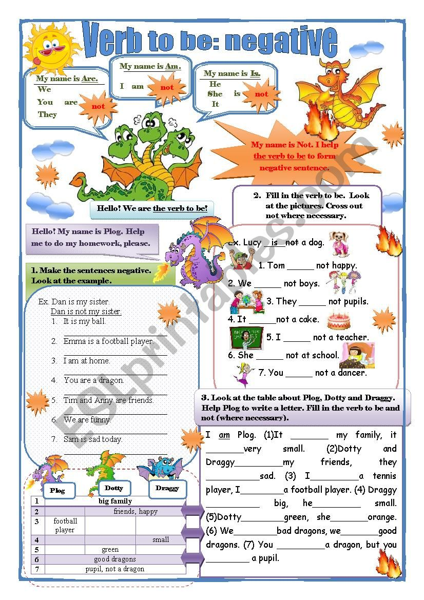 The verb to be: negative worksheet