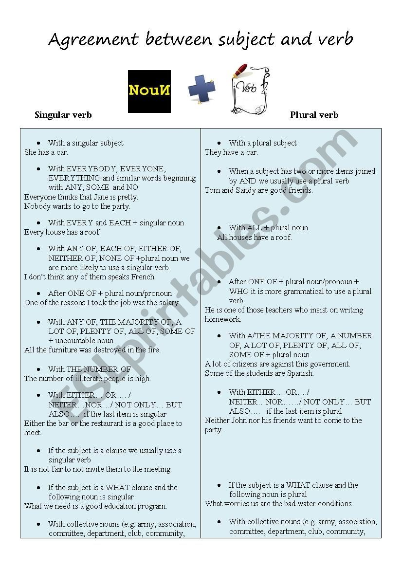 Agreement between subject and verb