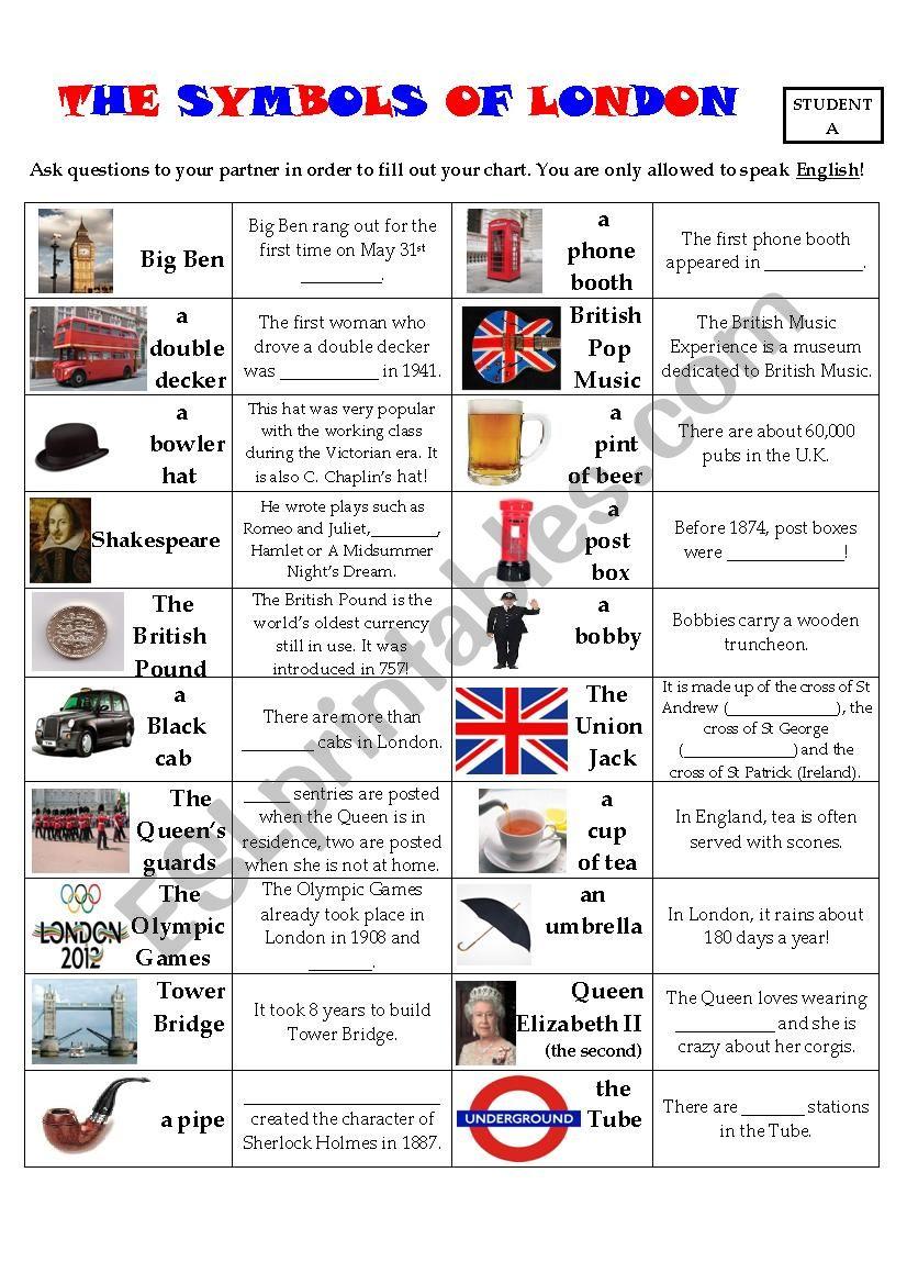 The symbols of London - Pair Work