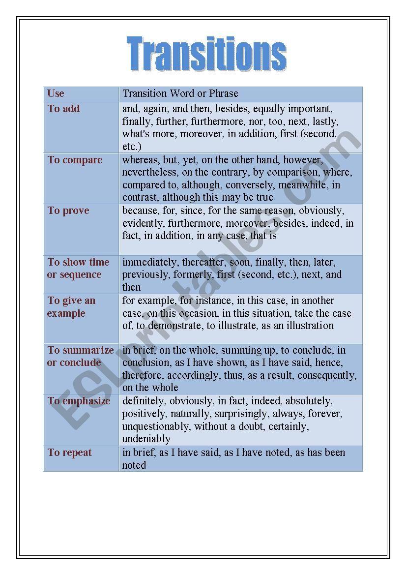 transitions - ESL worksheet by sweet hannah