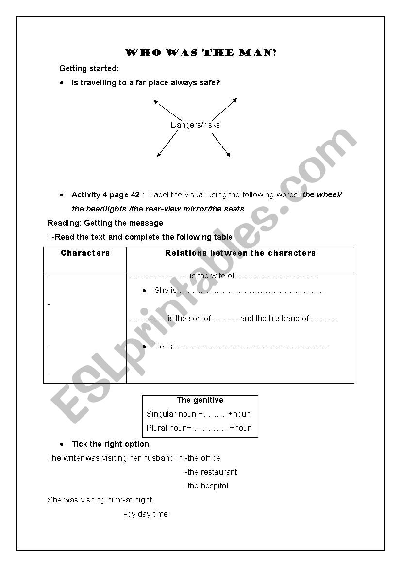 Who was the man? worksheet