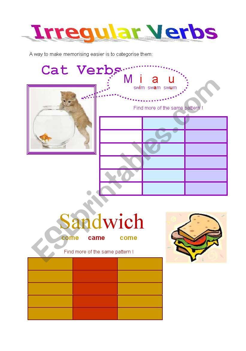 Irregular Verbs - Learning by categorising - Part 1