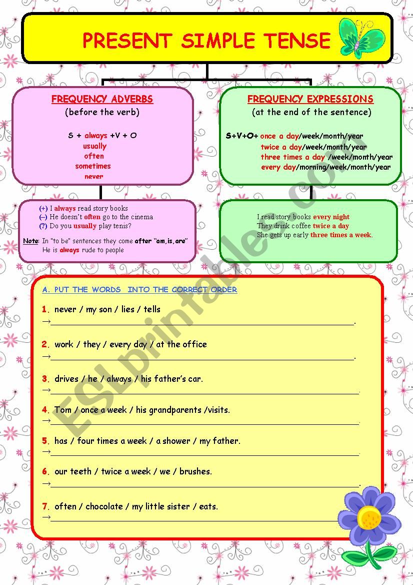 PRESENT SIMPLE TENSE - 2 (FREQUENCY ADVERBS and EXPRESSIONS) +(2 PAGES)+ (WORD ORDER EXERCISES)
