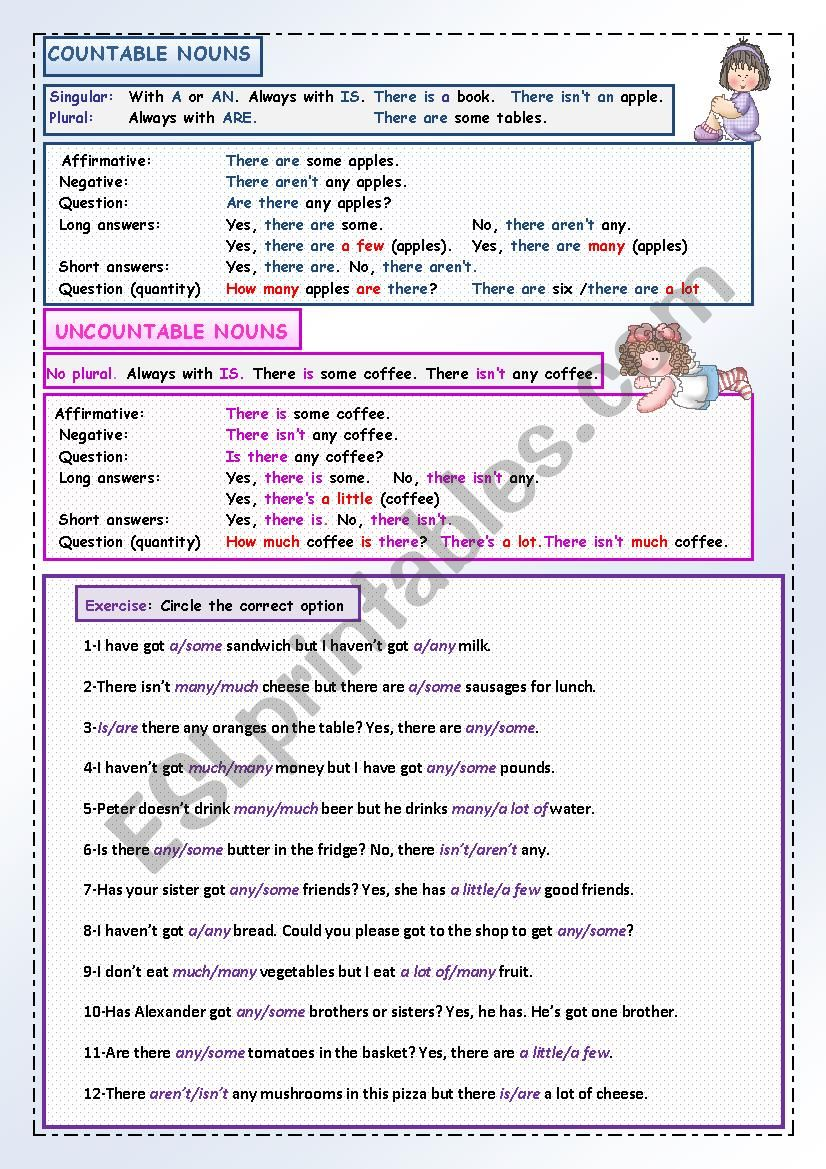 Countable Uncountable Nouns Esl Worksheet By Traute