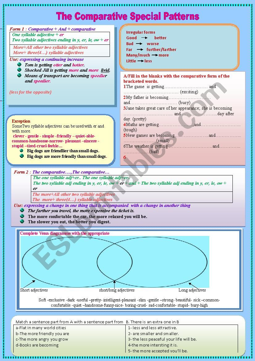 What special about the comparative? Version2 A- for intermidiate