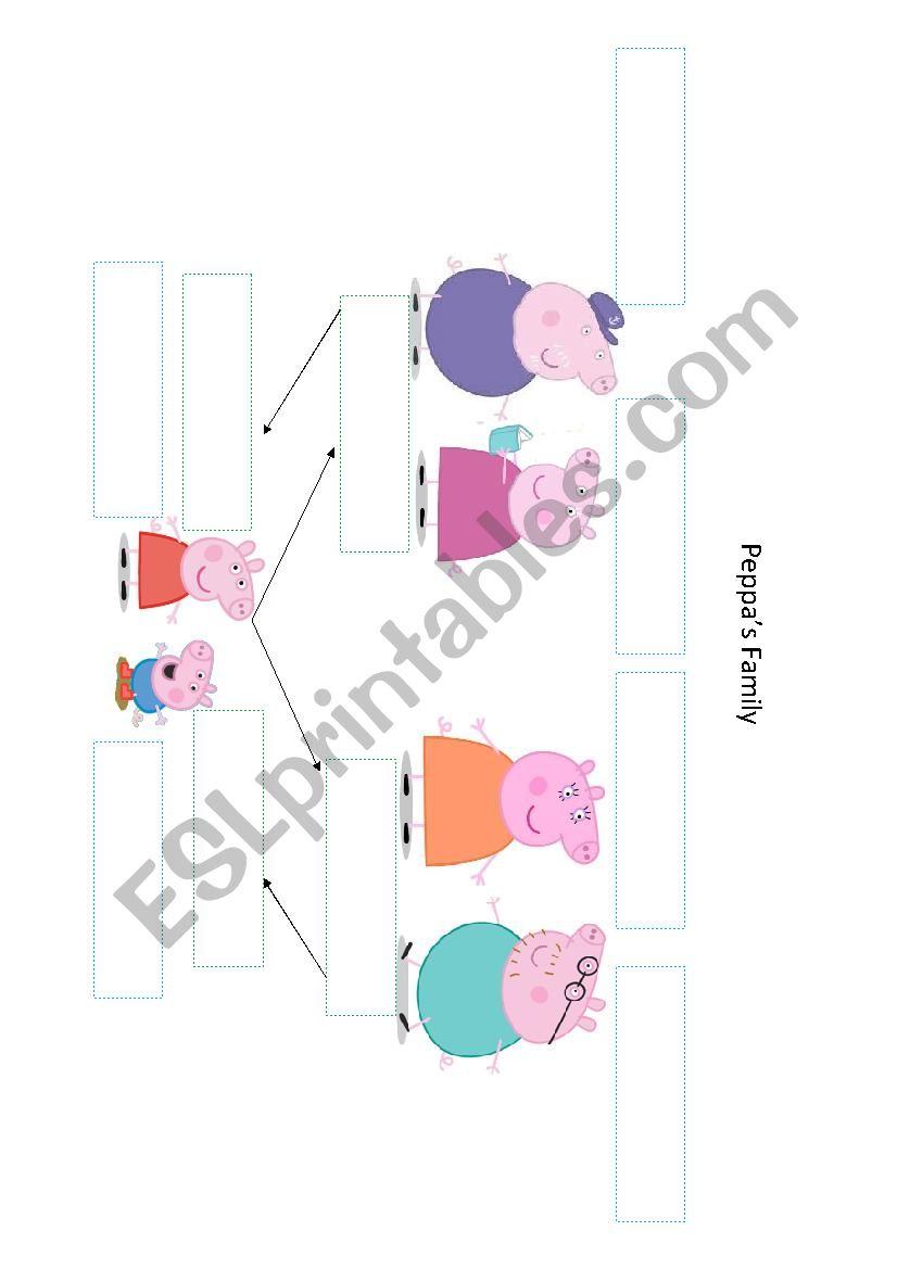 Peppa Pig S Family Esl Worksheet By Itsasnearraiza