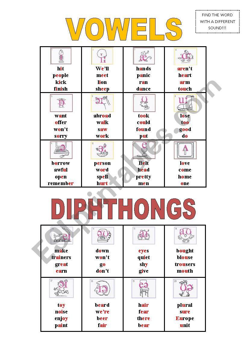 Phonetic Symbols Vowels And Diphthongs Esl Worksheet By Nogara