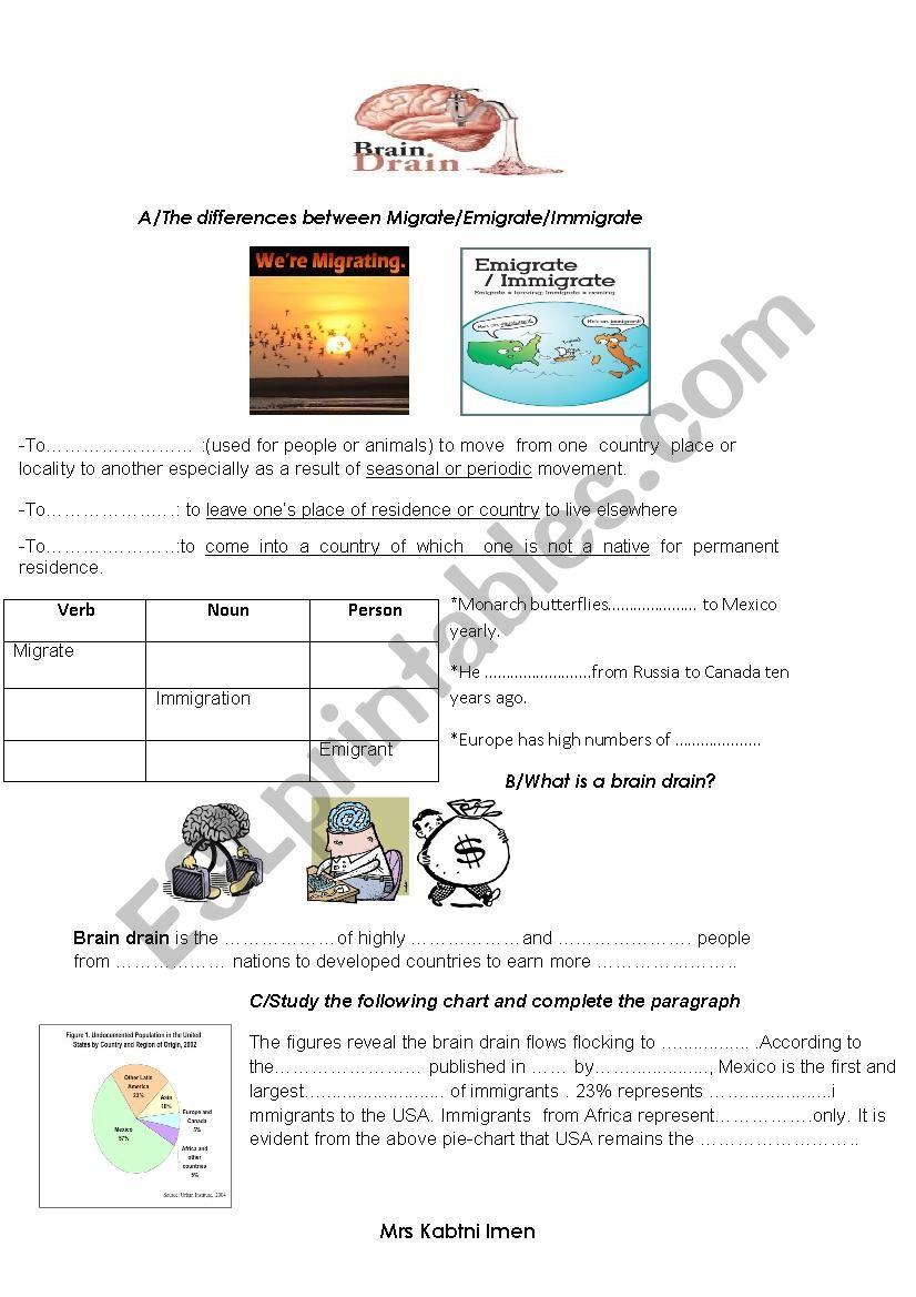 Unit3-Lesson 6:Brain drain worksheet