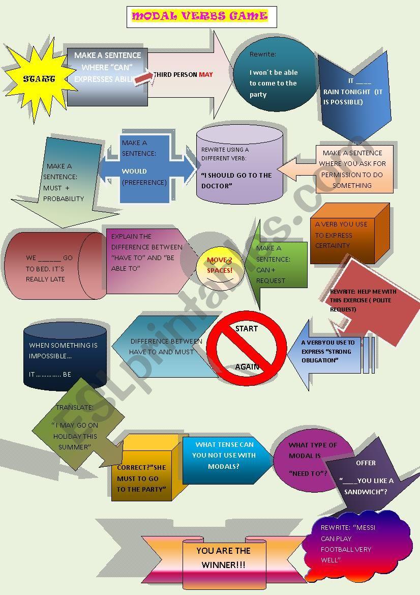 Modal verbs game worksheet