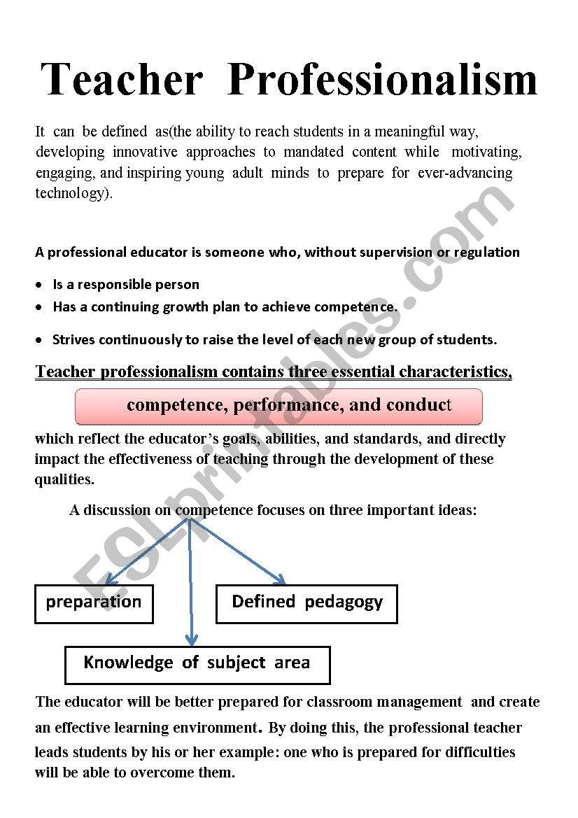 Teacher  Professionalism worksheet