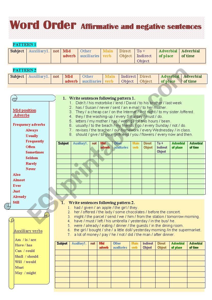 Sentence word order worksheet
