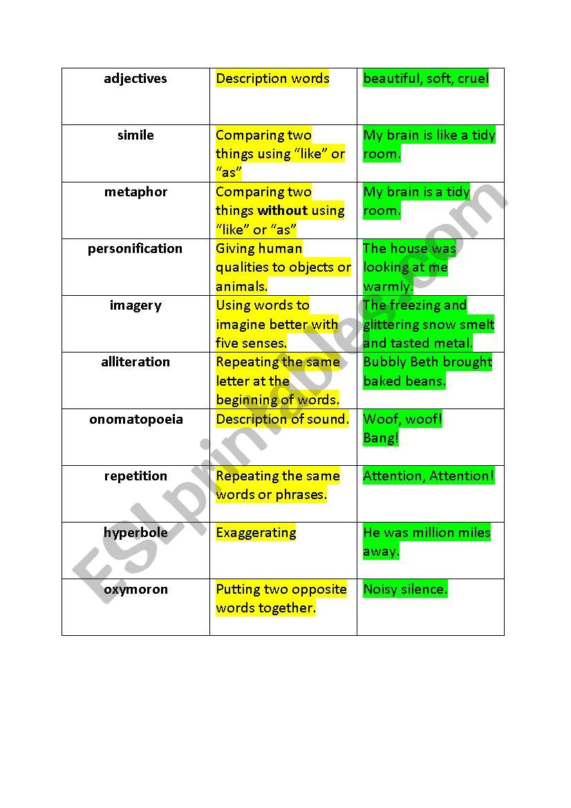 Poetic devices - ESL worksheet by dragun For Sound Devices In Poetry Worksheet