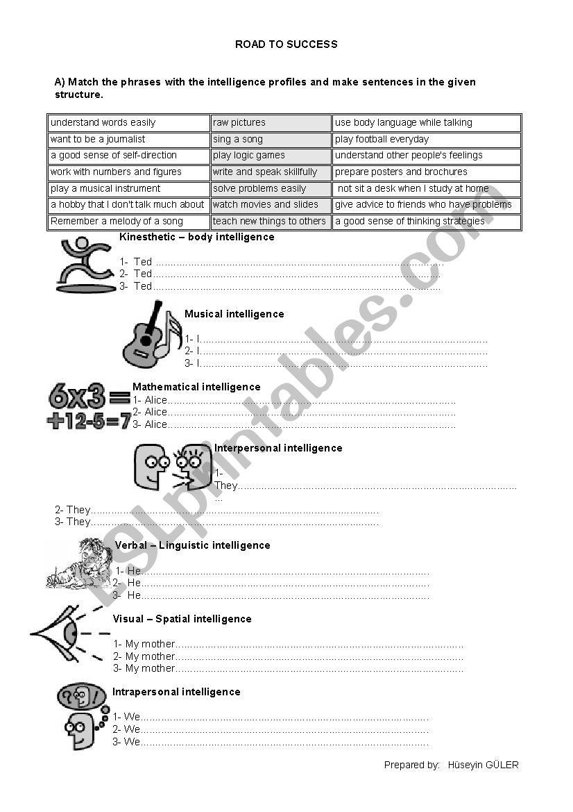 Multiple Intelligences worksheet