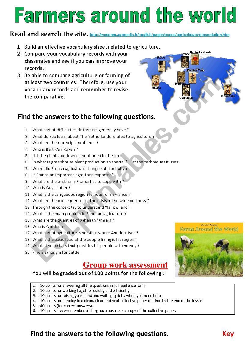 Farmers around the world (Webquest)