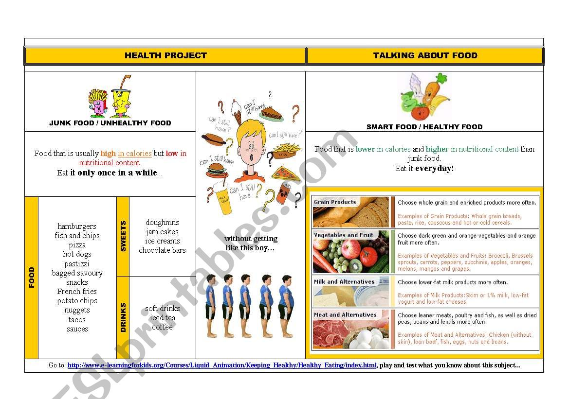 Talking about Food (2nd part) worksheet