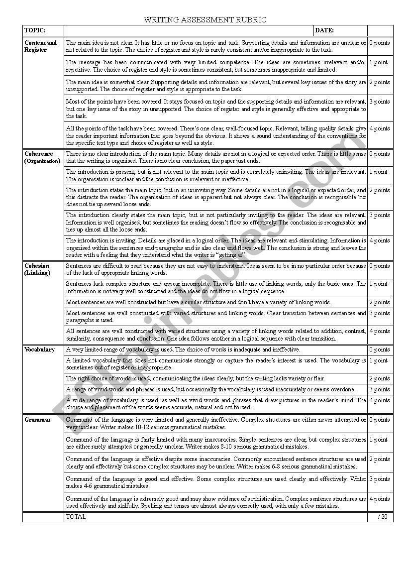 Writing assessment rubric worksheet